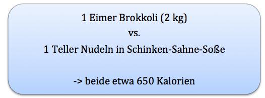 1 Eimer Brokkoli vs. 1 Teller Nudeln