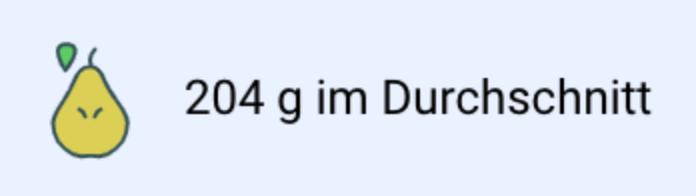Eine Birne wiegt im Durchnitt etwa 204 Gramm